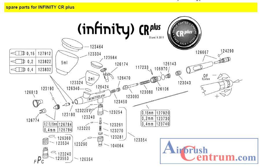 Infinity solo CR plus-3