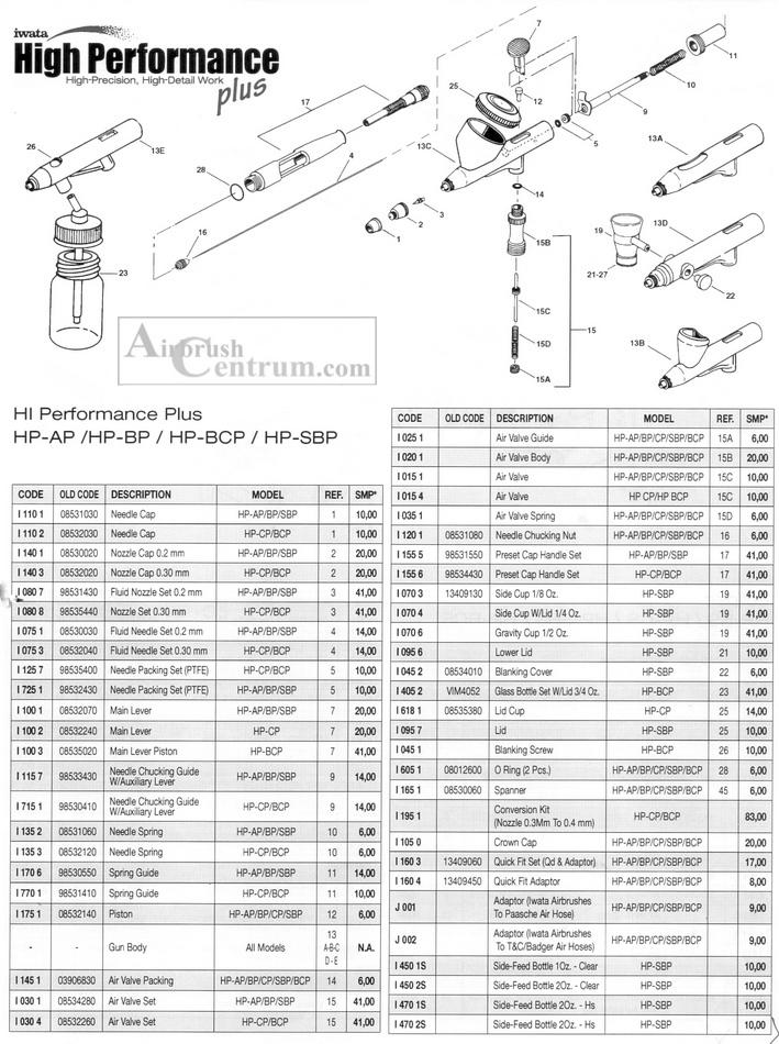 High Performance Plus HP-BP-4