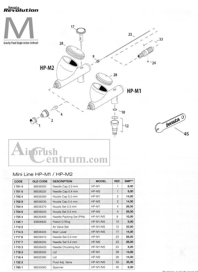 Revolution Mini Line HP-M1-3