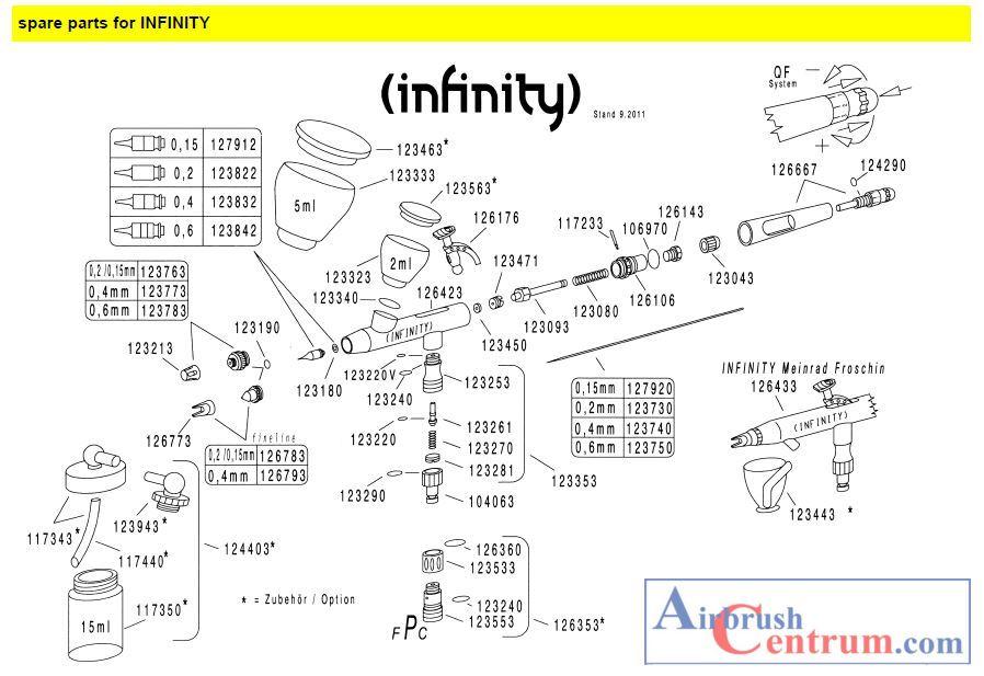 126910 Sada těsnění Infinity-1